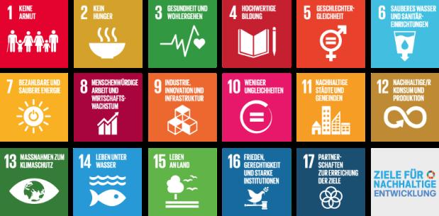 Agenda 2030 - Ziele - Querformat (1)